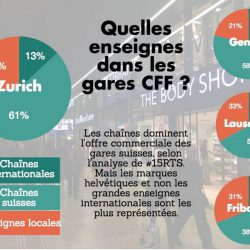 infographie_cff
